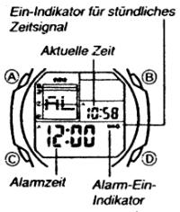 ProTrek SPF-100 Alarmzeit Einstellen Casio 2172-1