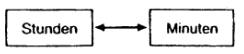 ProTrek SPF-100 Alarmzeit Einstellen Casio 2172-2