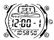 ProTrek SPF-40 Alarmzeit Einstellen Casio 2273-1
