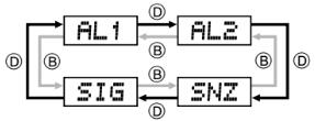 Baby-G BLX-103 Alarmzeit Einstellen Casio 3265-2