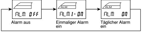 Casio AE-1000 Alarmzeit Einstellen Casio 3198-5