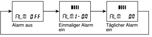 Casio AE-1100 Alarmzeit Einstellen Casio 3264-5