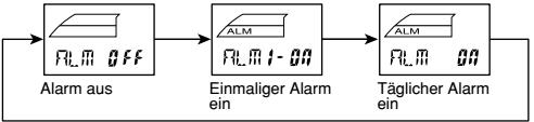 Casio AE-1200 Alarmzeit Einstellen Casio 3299-5