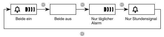 Casio AE-1300 Alarmzeit Einstellen Casio 3426-4