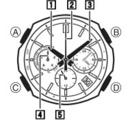 casio-liw-m700-uhrzeit-einstellen-casio-5174-2